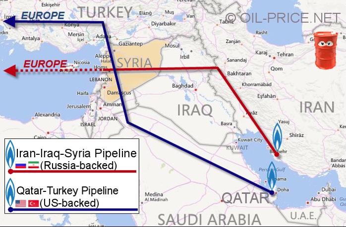 Syrien Pipeline